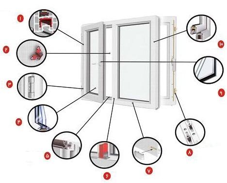 اجزای تشکیل دهنده پنجره دوجداره
